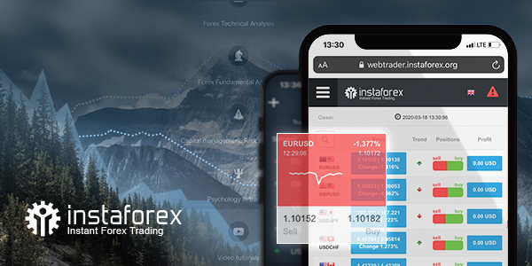InstaForex mobile services: for those who know the value of time